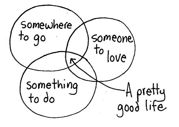 25  best ideas about life is good on pinterest