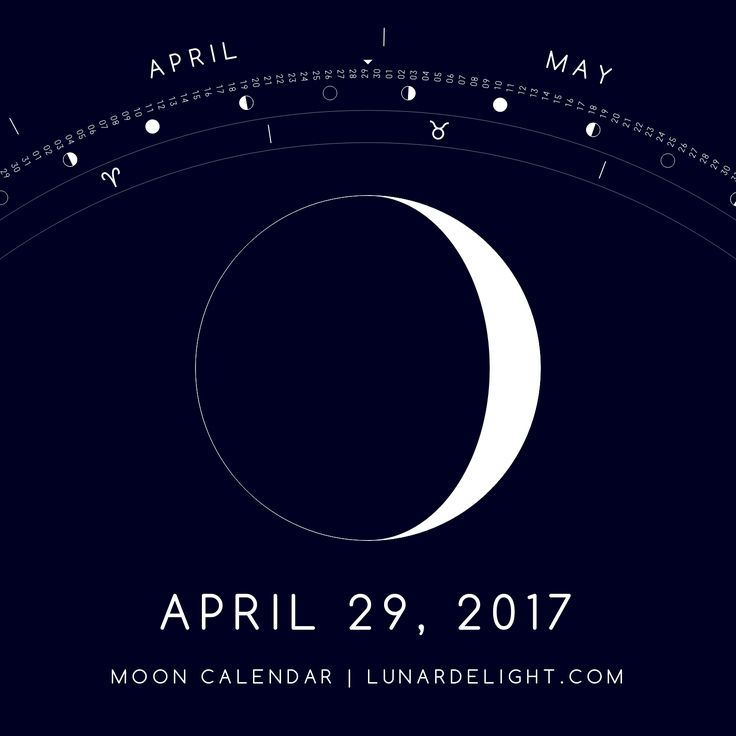 Saturday, April 29 @ 17:00 GMT  Waxing Crescent - Illumination: 15%  Next Full Moon: Wednesday, May 10 @ 21:43 GMT Next New Moon: Thursday, May 25 @ 19:46 GMT