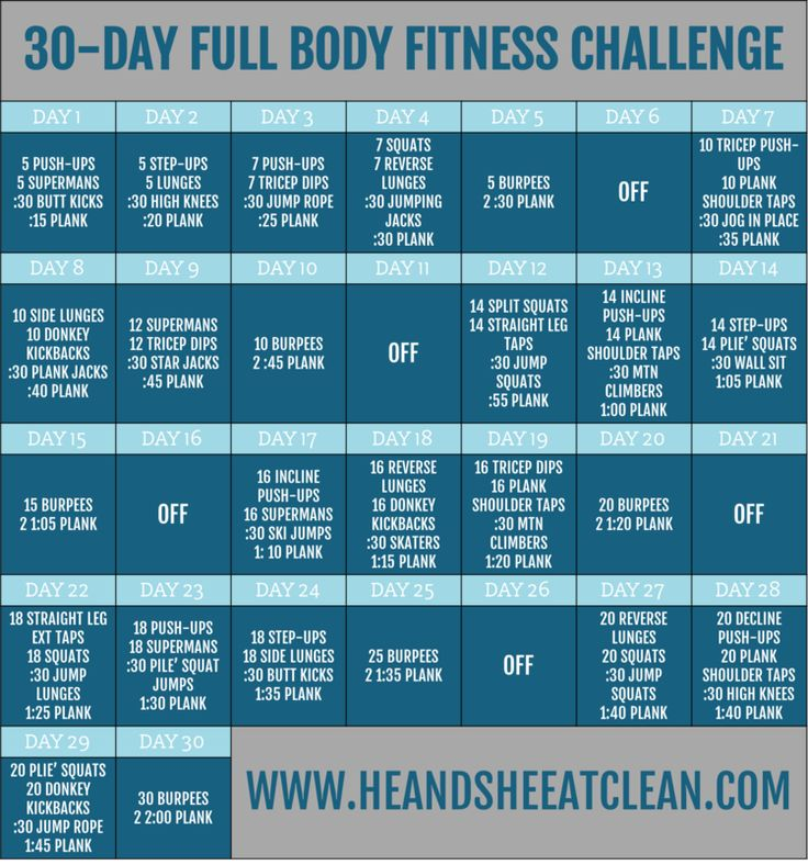 78 Best Images About Fitness Challenges On Pinterest