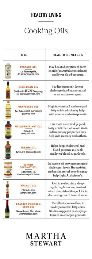 Healthy Living Cooking Oils