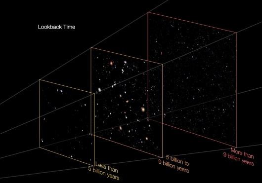 XDF: Hubble Extreme Deep Field imaging!