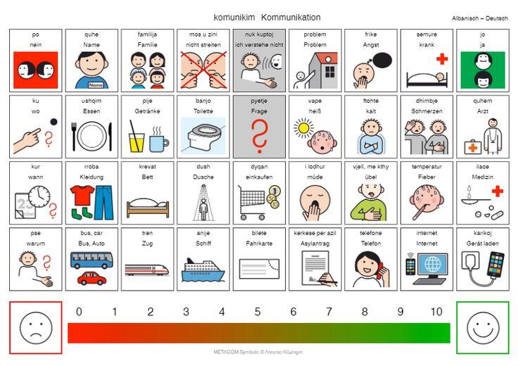 Bi-lingual refugee communication boards from MetaCom http://www.metacom-symbole.de/refugees.html
