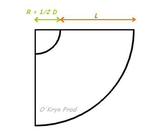 Tuto jupe cercle #1 | O'Kryn Prod