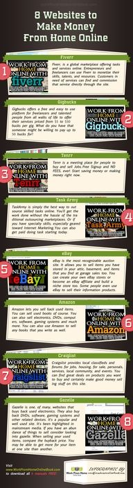 Some different ways to make money working from home - for the newbie or experienced internet marketer