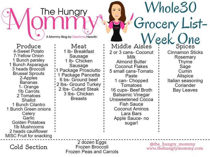 Whole30 Grocery List with Meal Plan and Prepping Guide! Whole 30 made easy for you!
