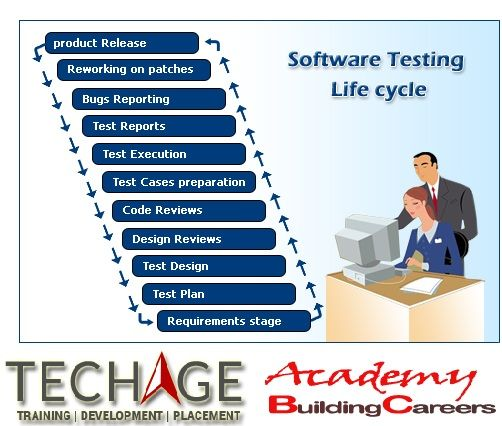 Software Testing Summer Training Internship Program with TechAge Academy in Noida, Delhi, Faridabad, Agra.Call for more details:- +91-9212063532, +91-9212043532 Visit: http://www.techageacademy.com/courses/software-testing-training/