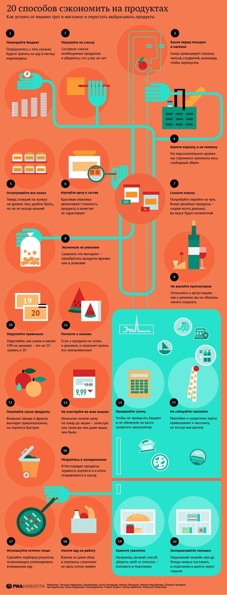 20 способов сэкономить на продуктах. Инфографика