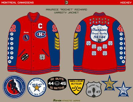 Image result for letterman jacket patch placement