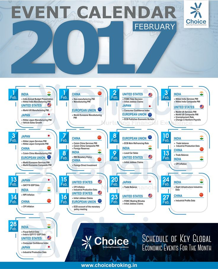 #ChoiceBroking : #Events Calendar for #February 2017. Schedule of key Global & #Economic Events for the month.