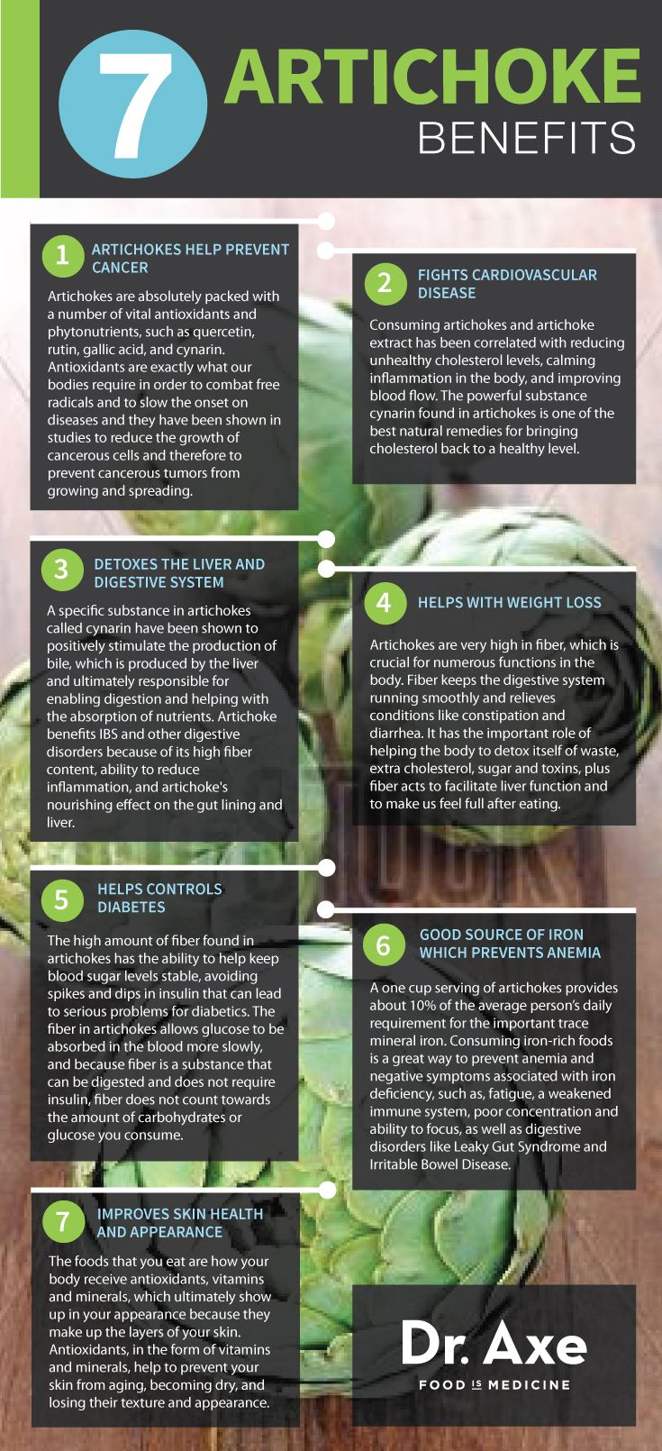 Artichoke Benefits, Recipes & Nutrition Facts