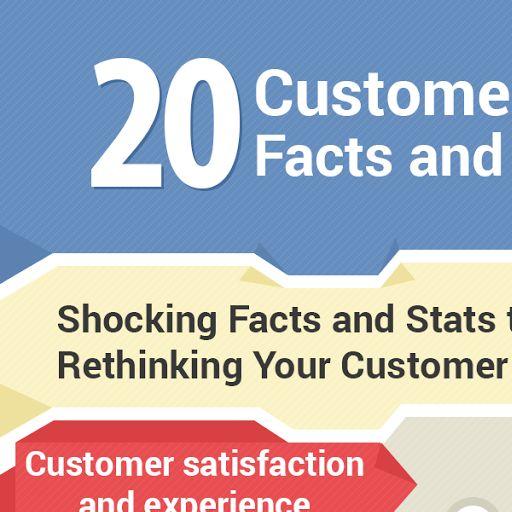 164 best Models for Excellent Customer Service images on Pinterest - customer service accomplishments