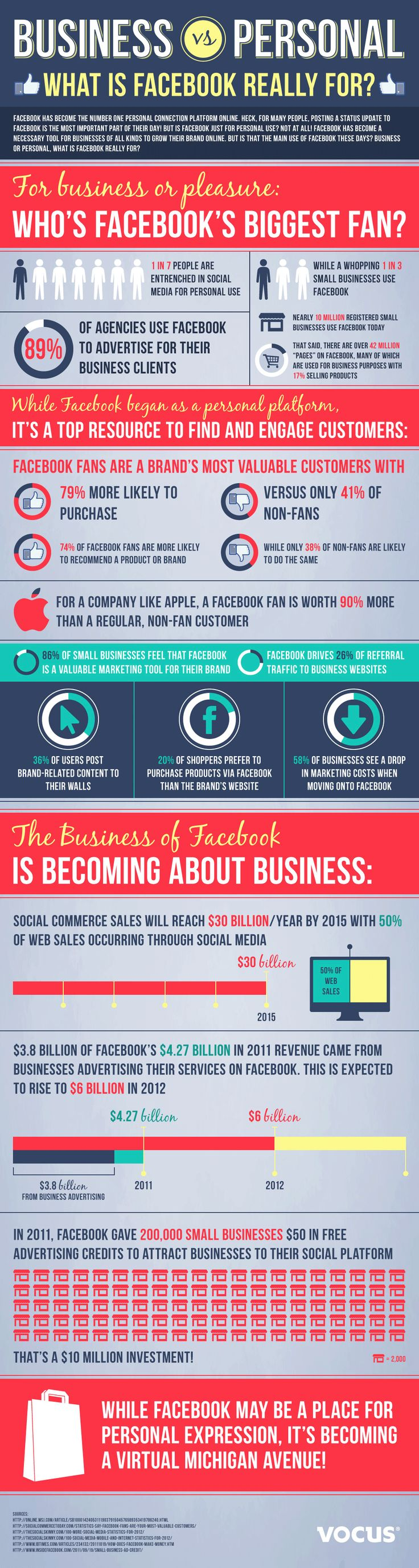 167 best Business Infographics images on Pinterest | Business ...