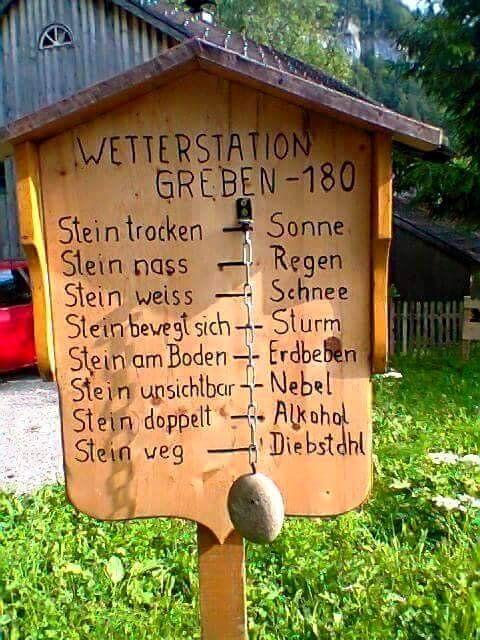 Die beste Wetterstation Mehr