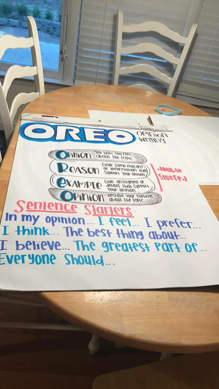 Actual example of Oreo anchor chart.