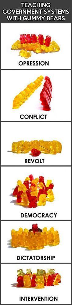 Gummy bears teach government!