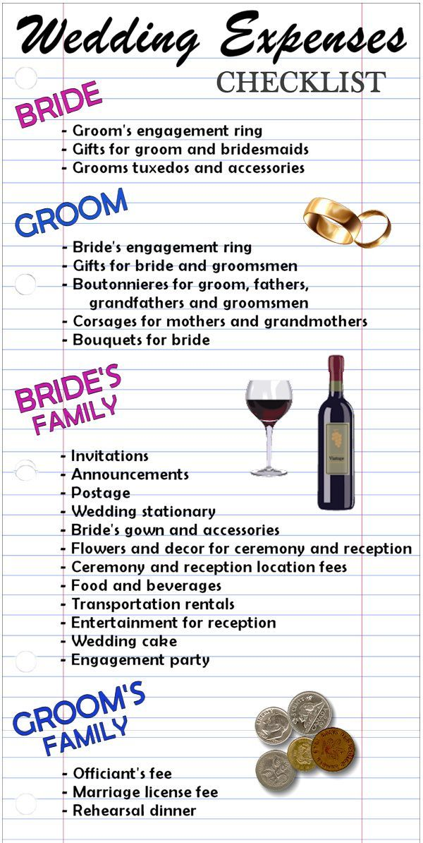 Wedding expenses checklist - except I believe it means WEDDING BANDS not engagement rings >.< homeboy better pay for my engagement ring and it's rare for guys to have an engagement ring