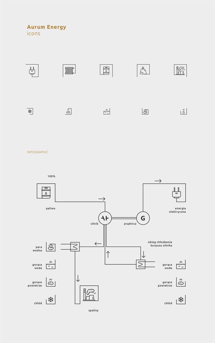 Aurum Energy Icon Set #pleo #pictograms #icon #iconset