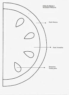Confraria do Patchwork - Projetos: Necessaire de Melancia
