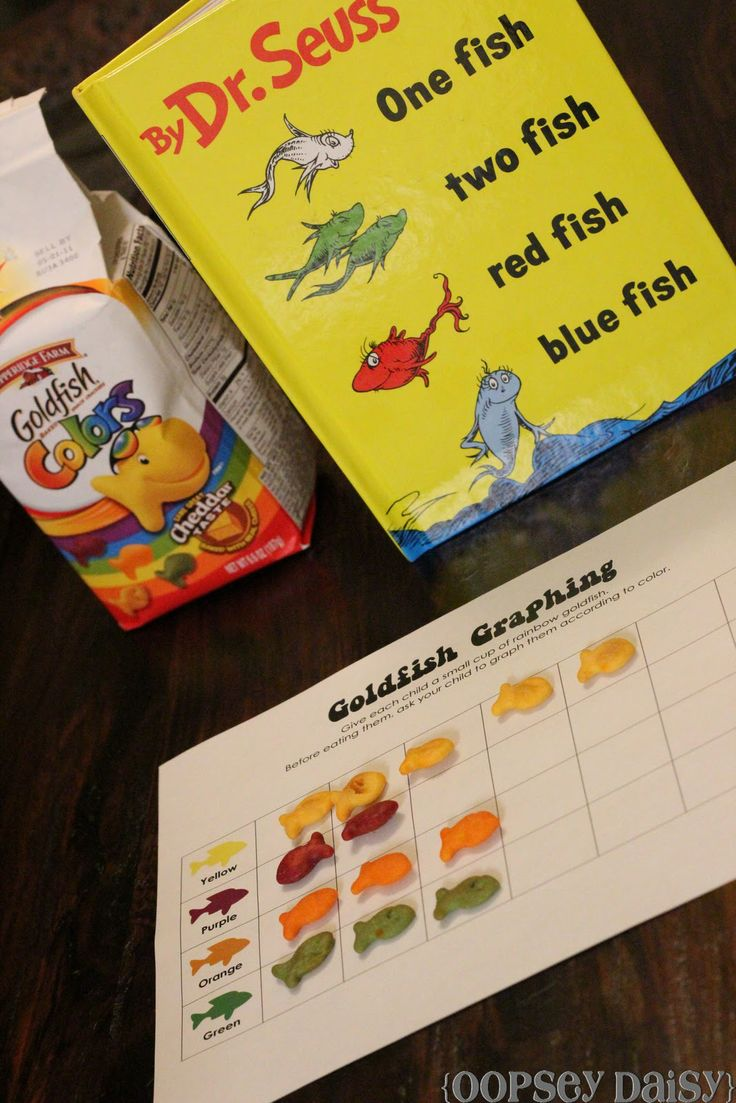 "After reading ""One Fish, Two Fish, Red Fish, Blue Fish"" by Dr. Seuss, complete a math graphing activity with your students using rainbow gold fish. When students finish, they can eat the goldfish as a snack."