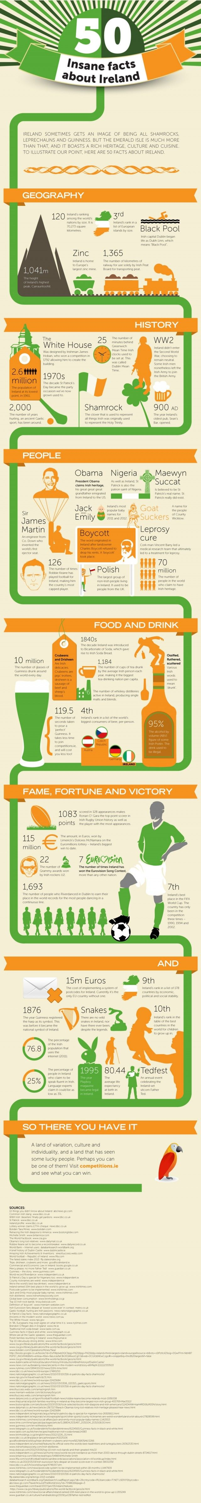 50 Insane Facts About Ireland #infographic #infografía