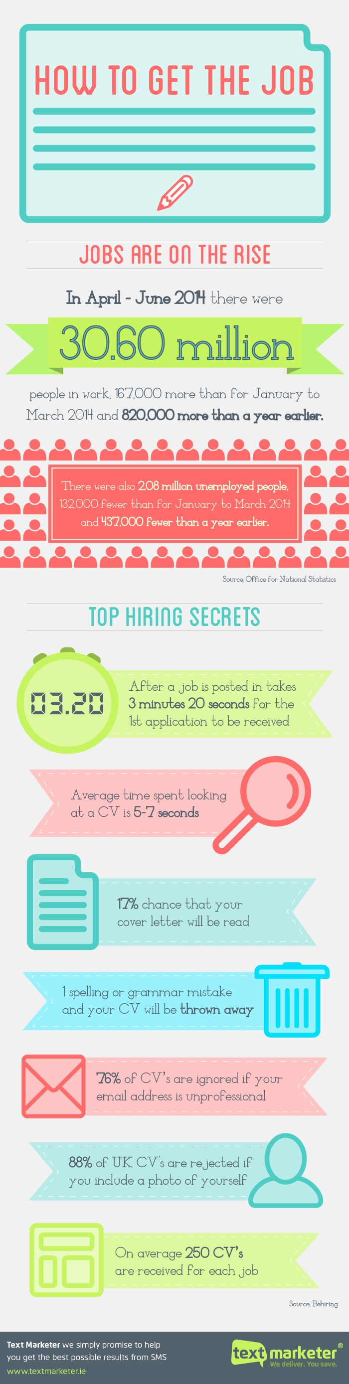 best images about job interviews interview body how to get the job infographic