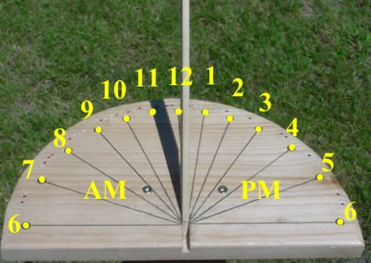 """Diy sundial...I think it would be fun to use different symbols in place of some of the numbers so 2s and 3s could """"read"""" it...i.e. snack, circle, nap, etc."""