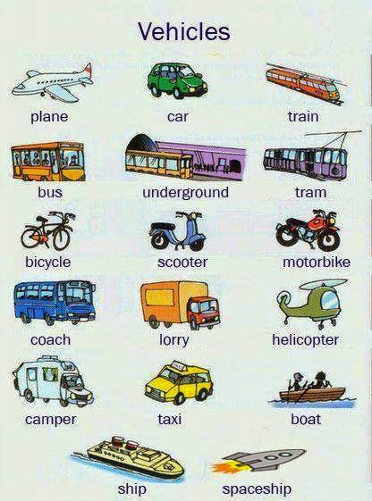 English for beginners: The Vehicles