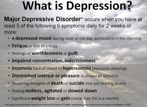 Symptoms of depression.