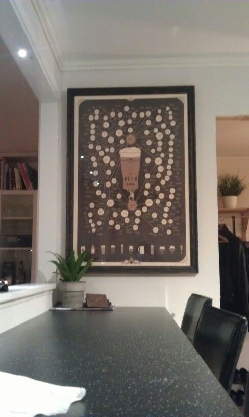 Gift from me to my Jimmy <3 A numbered design-poster all way from Brooklyn. Pop Chart Lab. #homedecor #indoor #inomhus #inredning #design #poster #beer #tanketräd #popchartlab #decoration #print