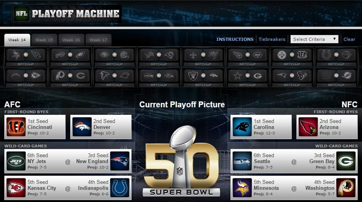NFL playoff picture: Patriots, Panthers have not locked up home field