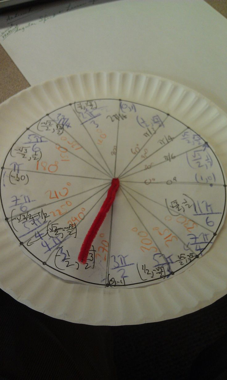 Best 25+ Unit Circle Trigonometry Ideas On Pinterest