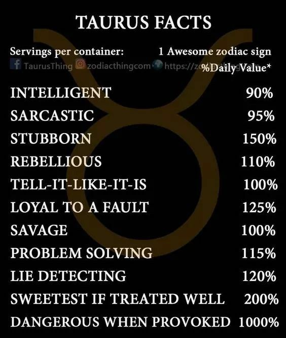 I agree with everything but the loyalty issue, depends on the Taurus??!!♡ My grad mother was a Taurus and she was the best woman I have ever known.