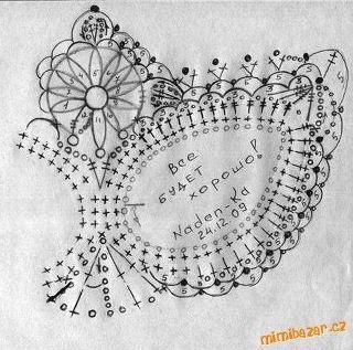 Crochet Mask / Chart