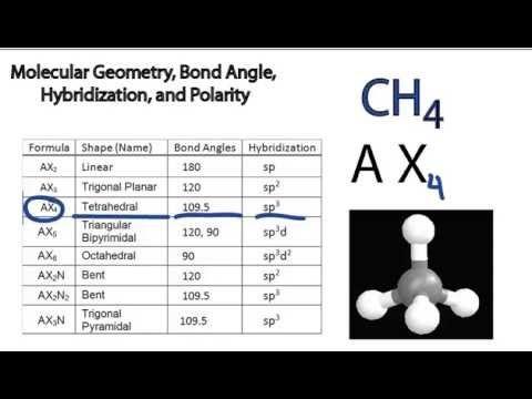Molecular Geometry, Bond Angle, Hybridization, and