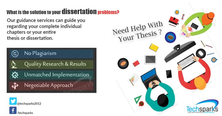 Buy a doctorate dissertation online