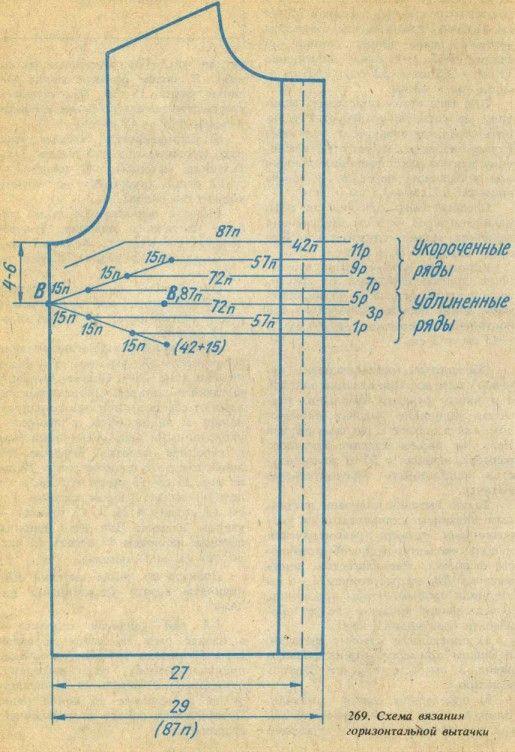 Схема вязания горизонтальной вытачки | Клубок