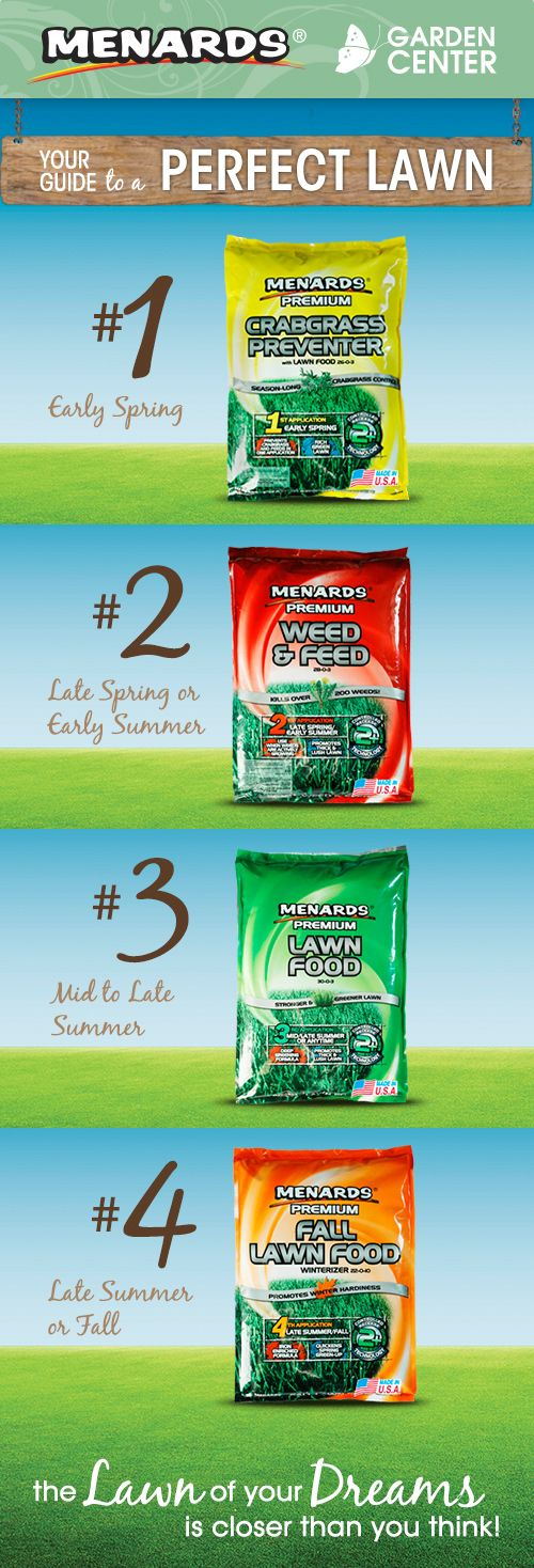 4 applications to your perfect lawn for Gardening tools menards