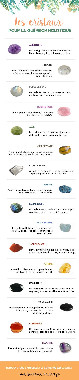 Découvre les cristaux pour la guérison holistique.