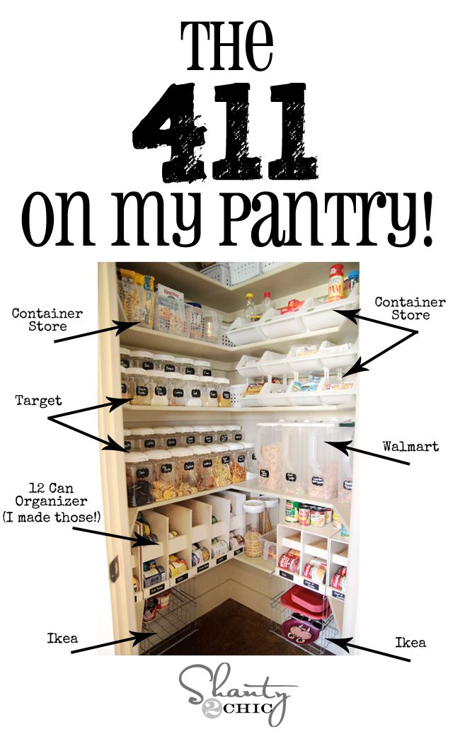 Pantry Organization. Good storage ideas. The can storage area would be nice for canned dog food and the very limited food itmes you would want to buy in a can.