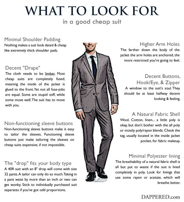 What to look for in a Good, Cheap Suit (via @Dappered)