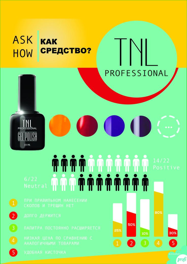 Как средство? TNL, гель-лаки для ногтей. Ask how by KrasotkaPro. #KrasotkaPro #КрасоткаПро #TNL #Nails #NailPolish #Лак