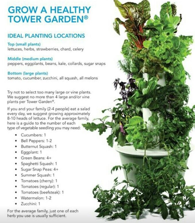 86 best Gardening Vegetable Gardening Tower Garden by Juice