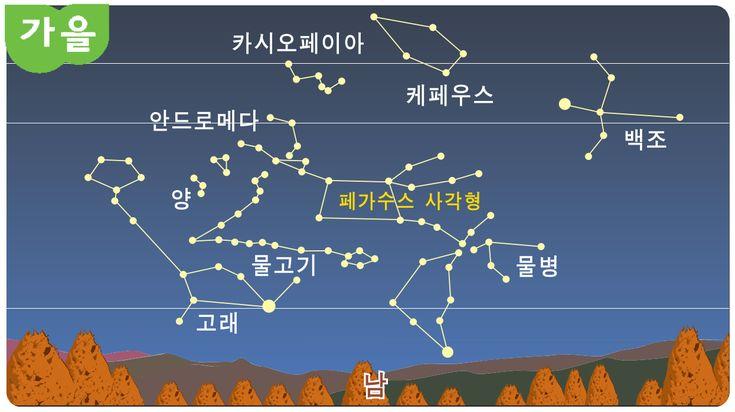 가을 별자리
