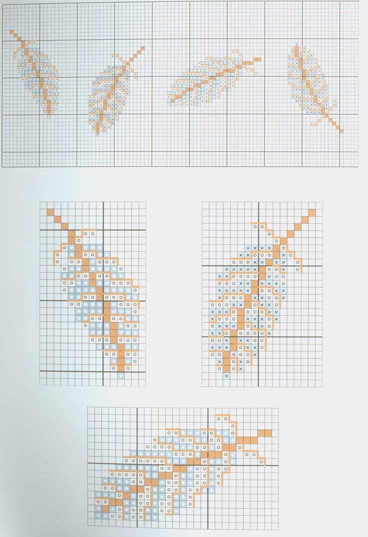 Feather Motif (part 1) free cross stitch pattern from www.coatscrafts.pl