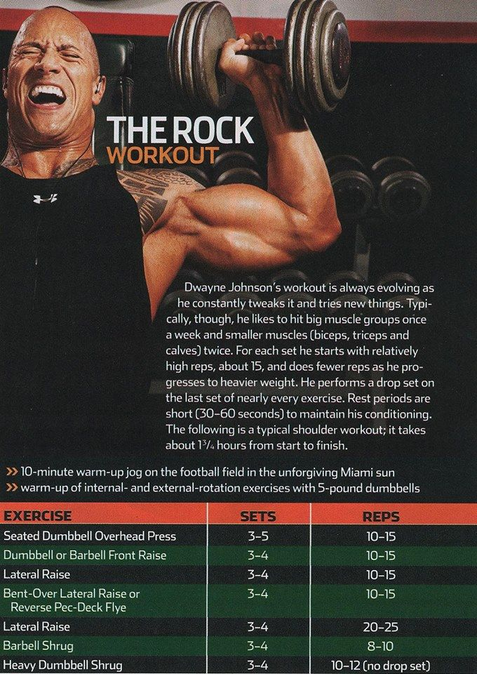 "SHOULDERS WORKOUT..WITH ""THE ROCK""...I could only imagine having him as a personal trainer for a month."