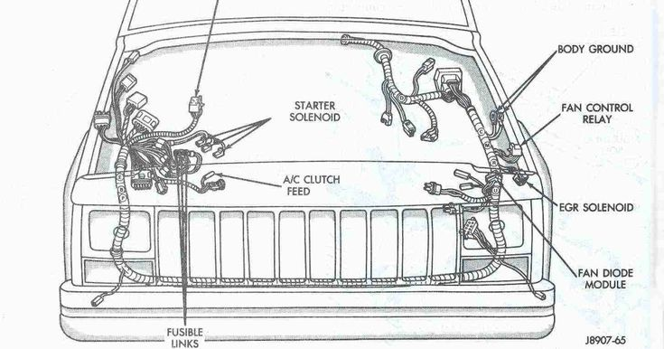 70 Awesome 2001 Jeep Grand Cherokee Cooling Fan Wiring