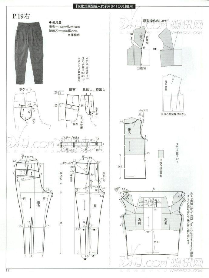 Molderia de pantalon // pants patterns instructions