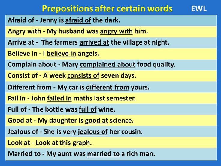 Forum | . | Fluent LandPrepositions after Certain Words | Fluent Land