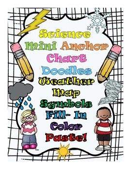 Weather Map Symbols Fill In The Blank Anchor Chart Is To Help