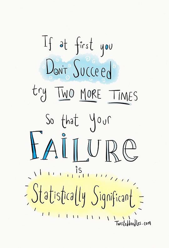 If at first you don't succeed, try at least two more times, so that your failure is statistically significant.